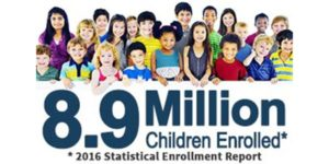 group of kids and 2016 statistic of number of children insured by CHIP