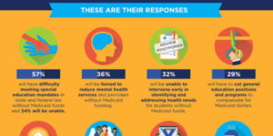 truncated image of aasa medicaid infograph